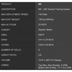 M9 Tactical Parachute System
